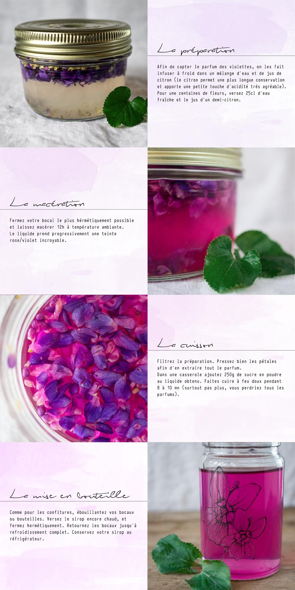 bluette.fr // recette sirop violettes 2