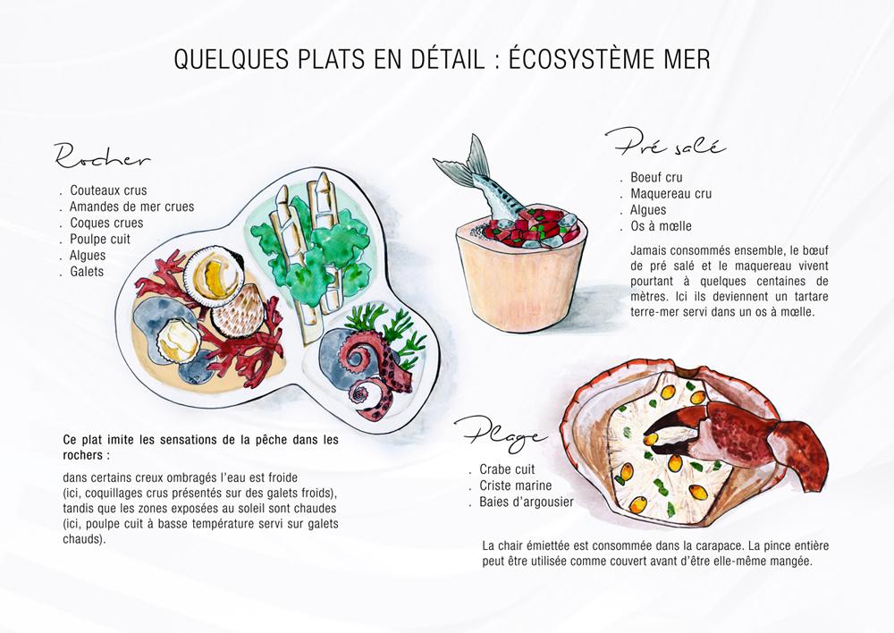 bluette.fr-événementiel