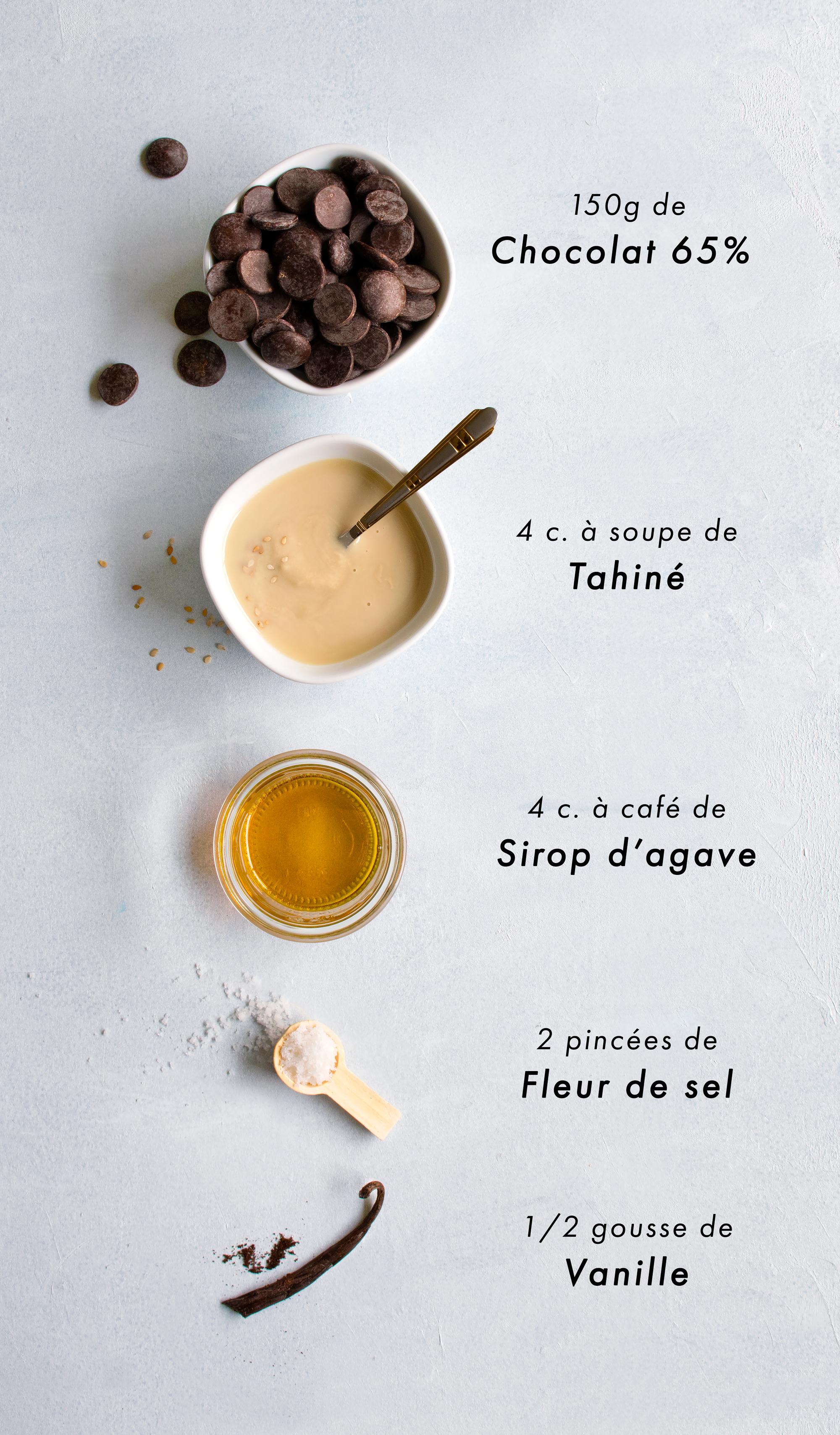 ingrédients-©Bluette